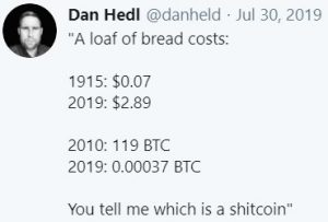 bitcoin waarde