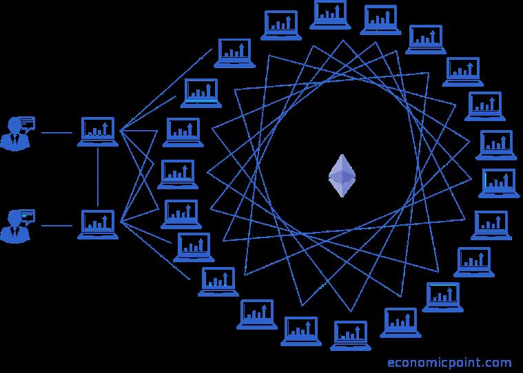 Ethereum Netwerk