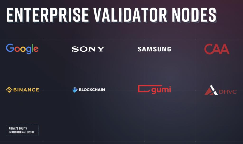 Theta coin token enterprise validator nodes