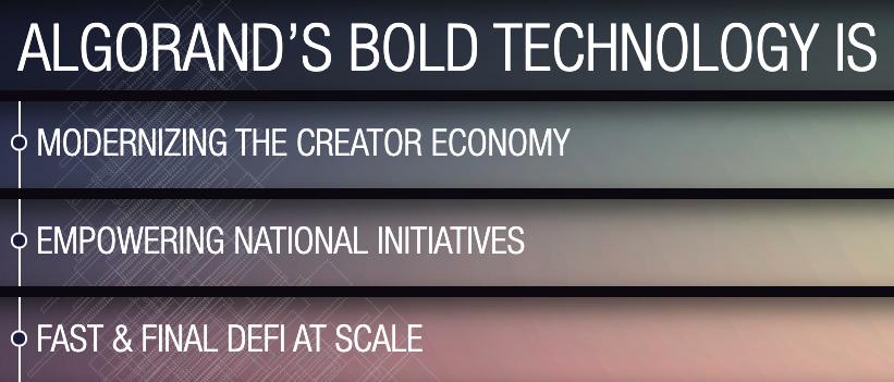 Algorand bold technologie